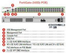FortiGate-240D