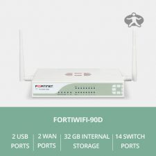 FortiWiFi-90D